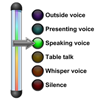 Voice Levels for the smart board by Gynzy Interactive Whiteboard Software
