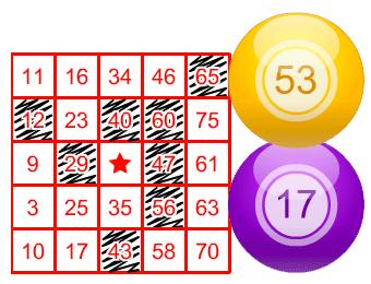 Beroemd Bingo en andere rekenen tools en spelletjes voor het digibord | Gynzy &GB08